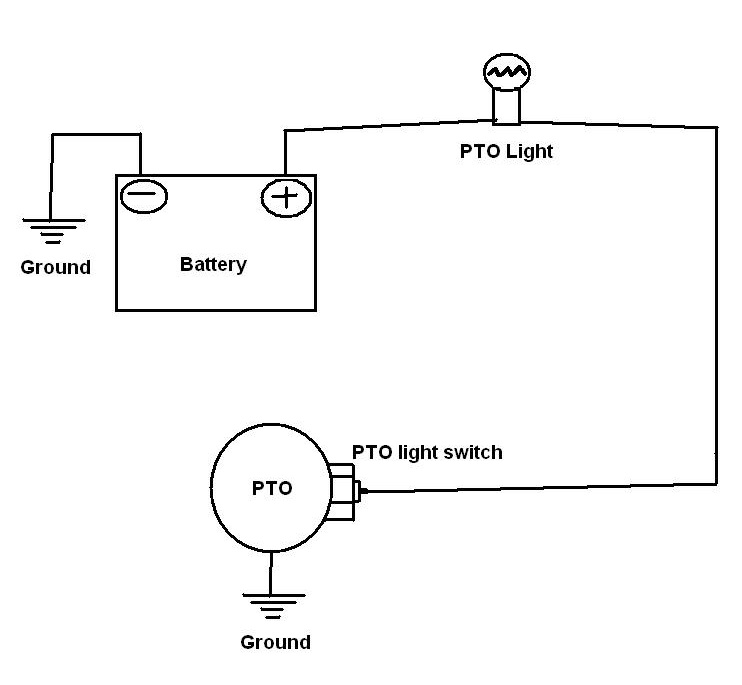 troubleshooting article archive Parker Chelsea PTO Wiring Diagram